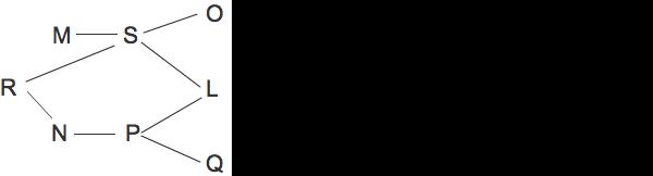 LSAT Logic Games Diagram